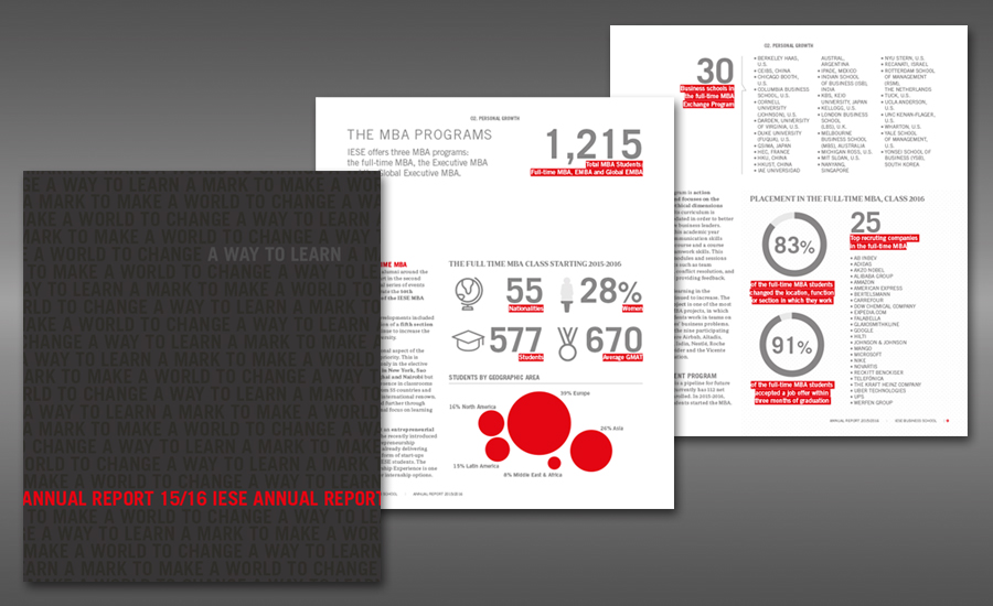 IESE Business School Annual Report 2015-2016